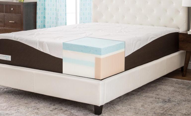 Як вибрати матрац - безпружинні матраци для ліжка