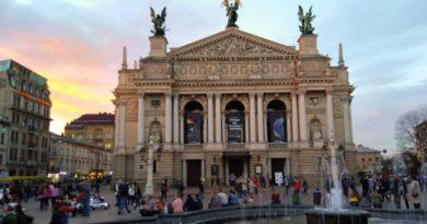 Цікаві місця Львова - фото